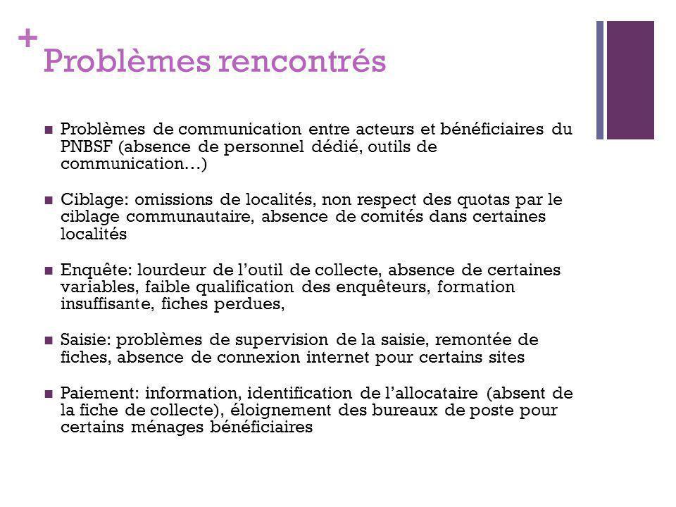Problèmes rencontrés Problèmes de communication entre acteurs et bénéficiaires du PNBSF (absence de personnel dédié, outils de communication…)