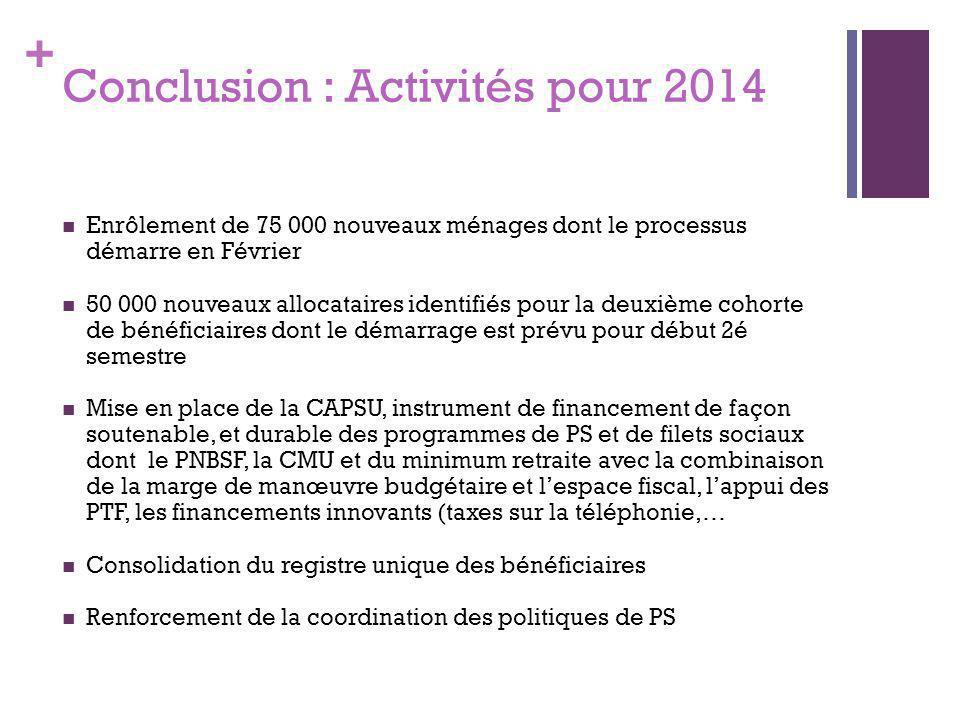 Conclusion : Activités pour 2014