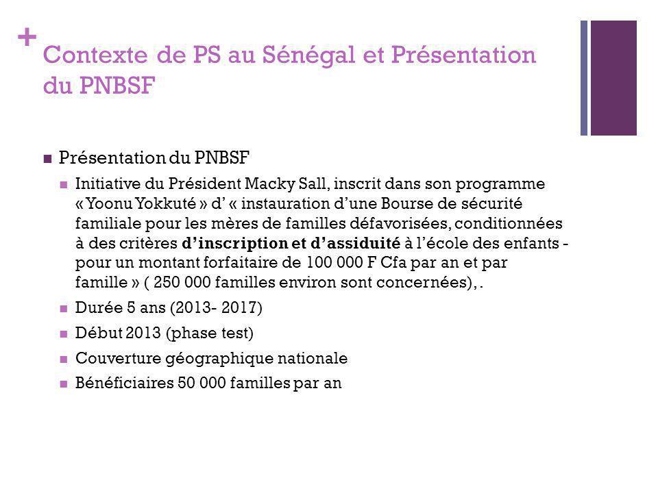 Contexte de PS au Sénégal et Présentation du PNBSF