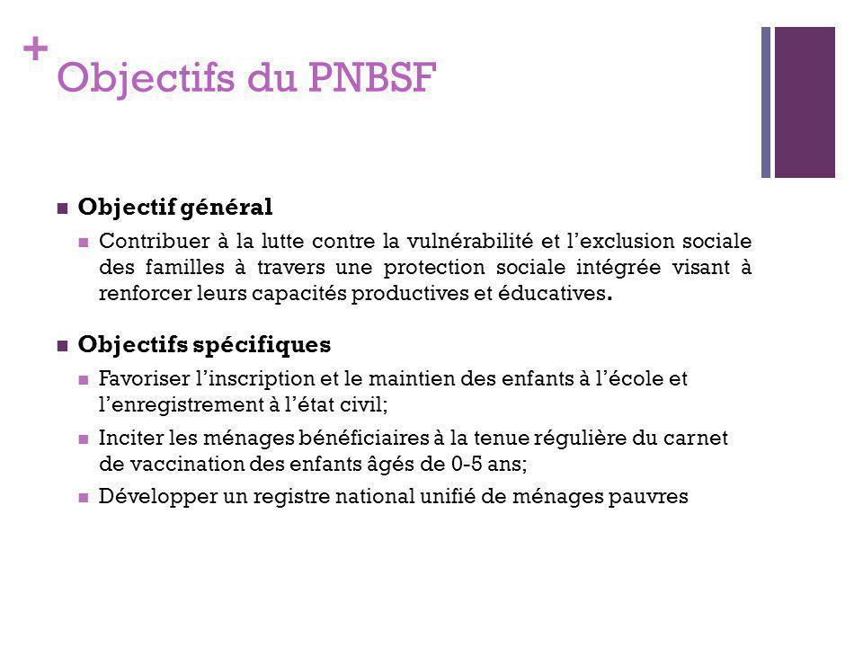 Objectifs du PNBSF Objectif général Objectifs spécifiques