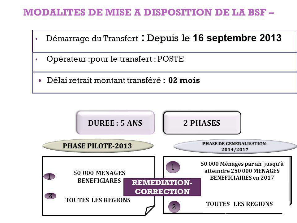 MODALITES DE MISE A DISPOSITION DE LA BSF –