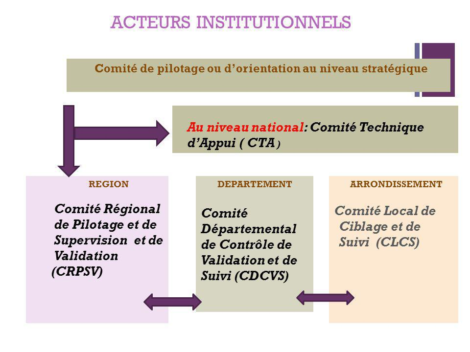 Comité de pilotage ou d'orientation au niveau stratégique