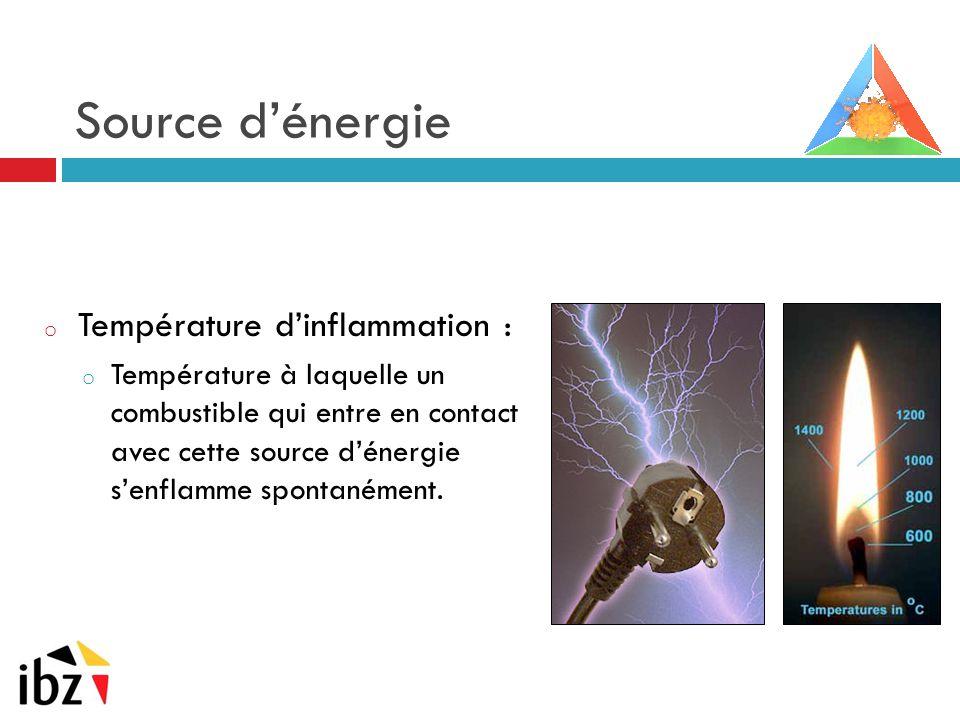 Source d'énergie Température d'inflammation :