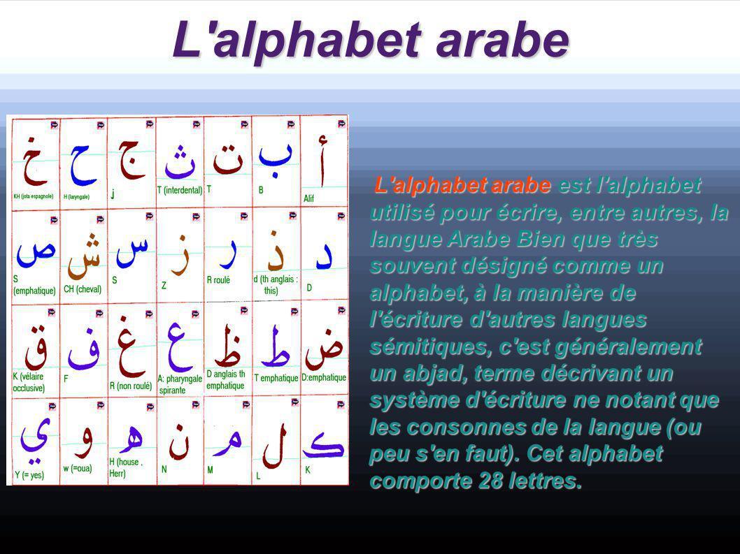 L alphabet arabe a.