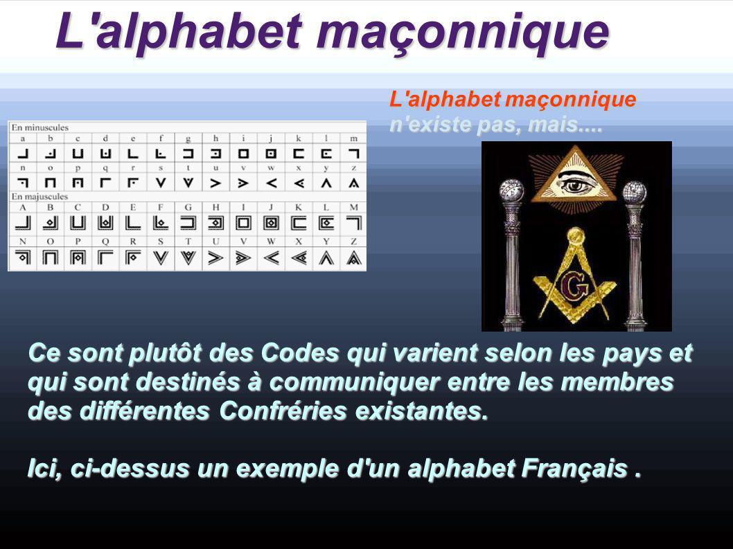 L alphabet maçonnique L alphabet maçonnique n existe pas, mais....