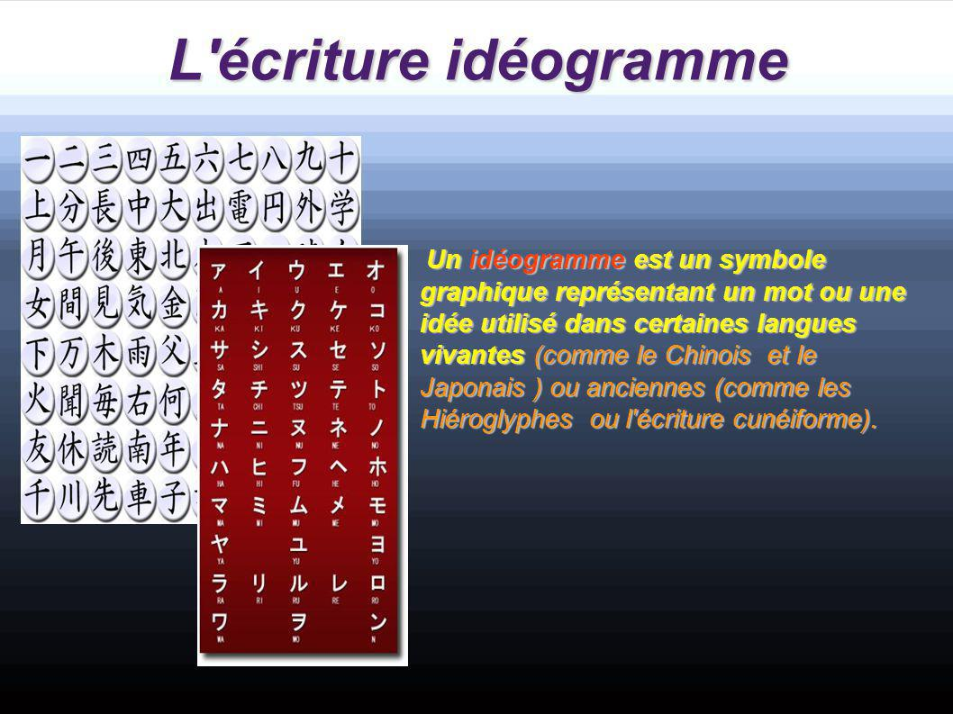 L écriture idéogramme