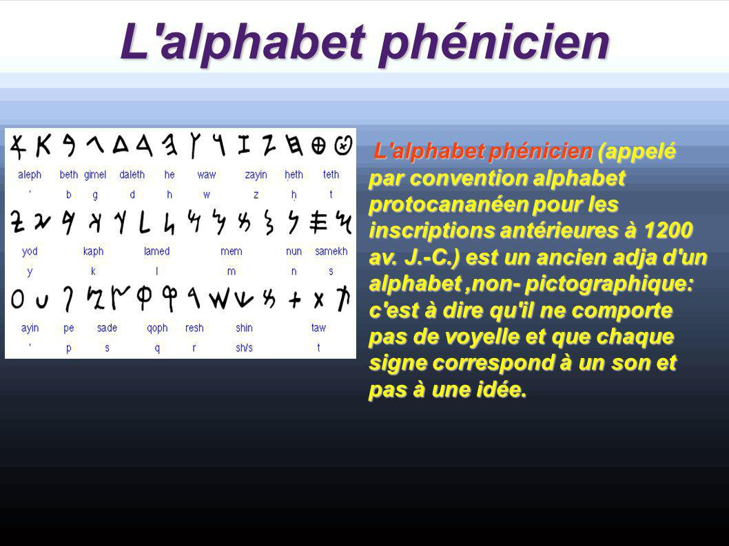 L alphabet phénicien a.