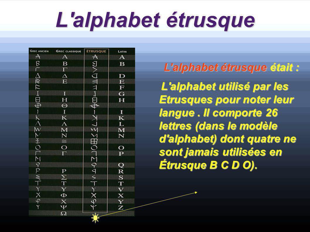 L alphabet étrusque L'alphabet étrusque était :