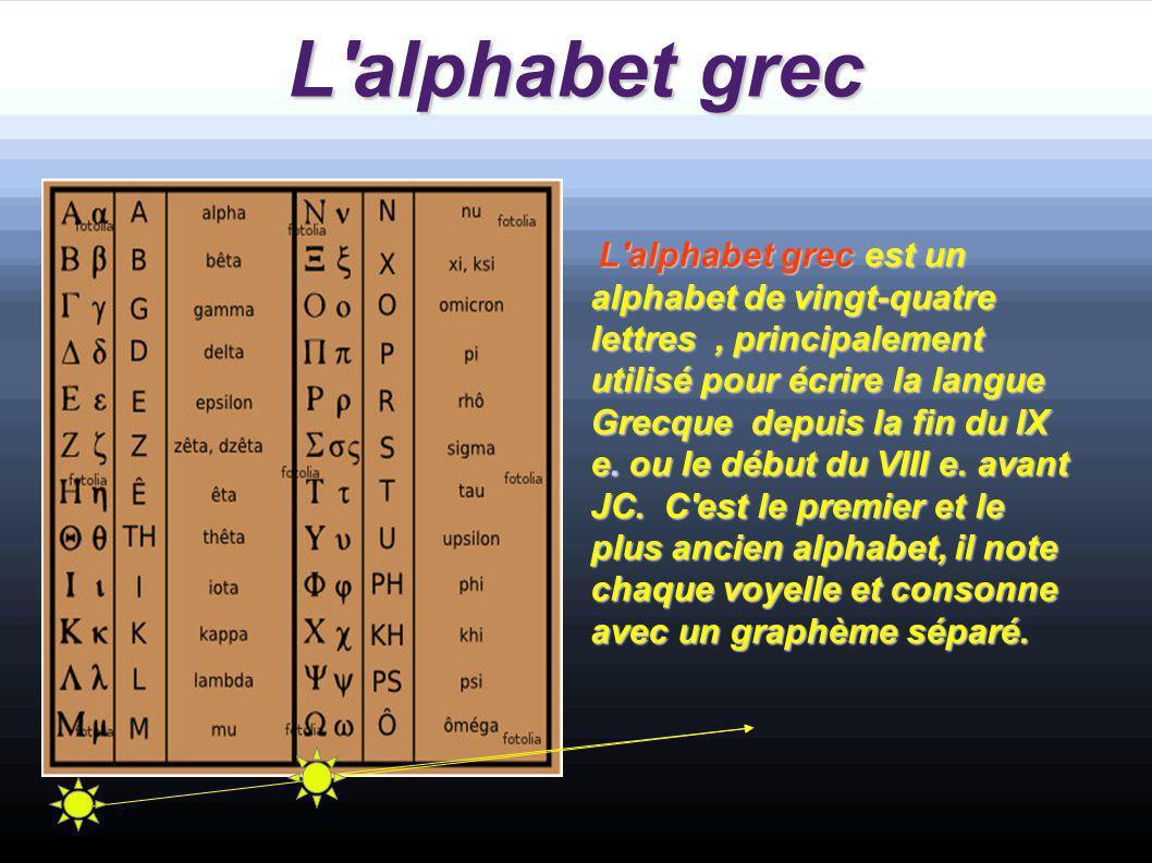 L alphabet grec