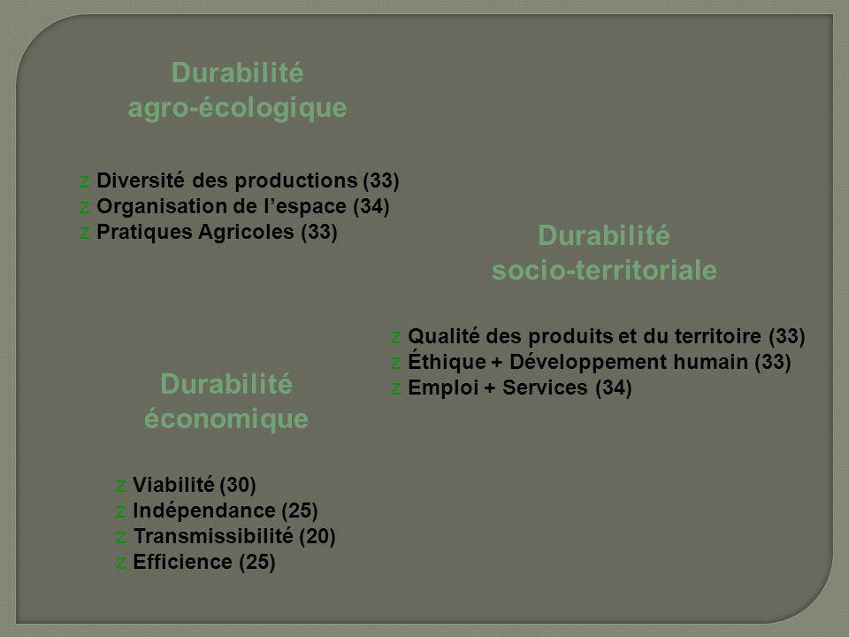 Durabilité agro-écologique