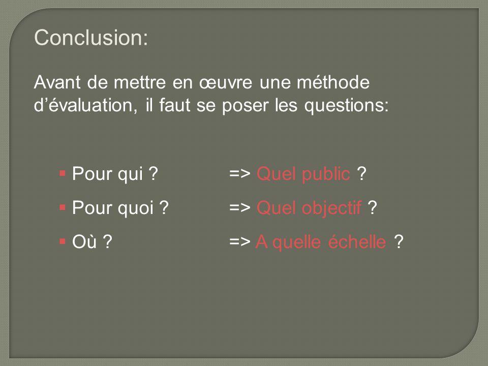 Conclusion: Avant de mettre en œuvre une méthode d'évaluation, il faut se poser les questions: Pour qui => Quel public