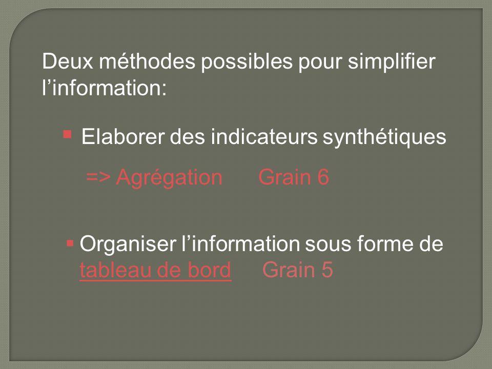 Elaborer des indicateurs synthétiques