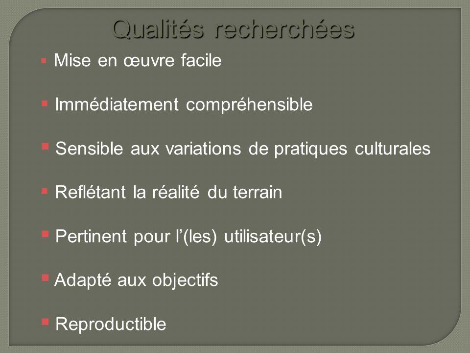 Qualités recherchées Sensible aux variations de pratiques culturales