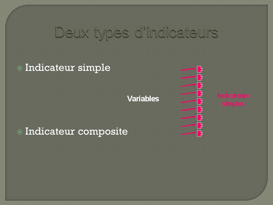 Deux types d'indicateurs