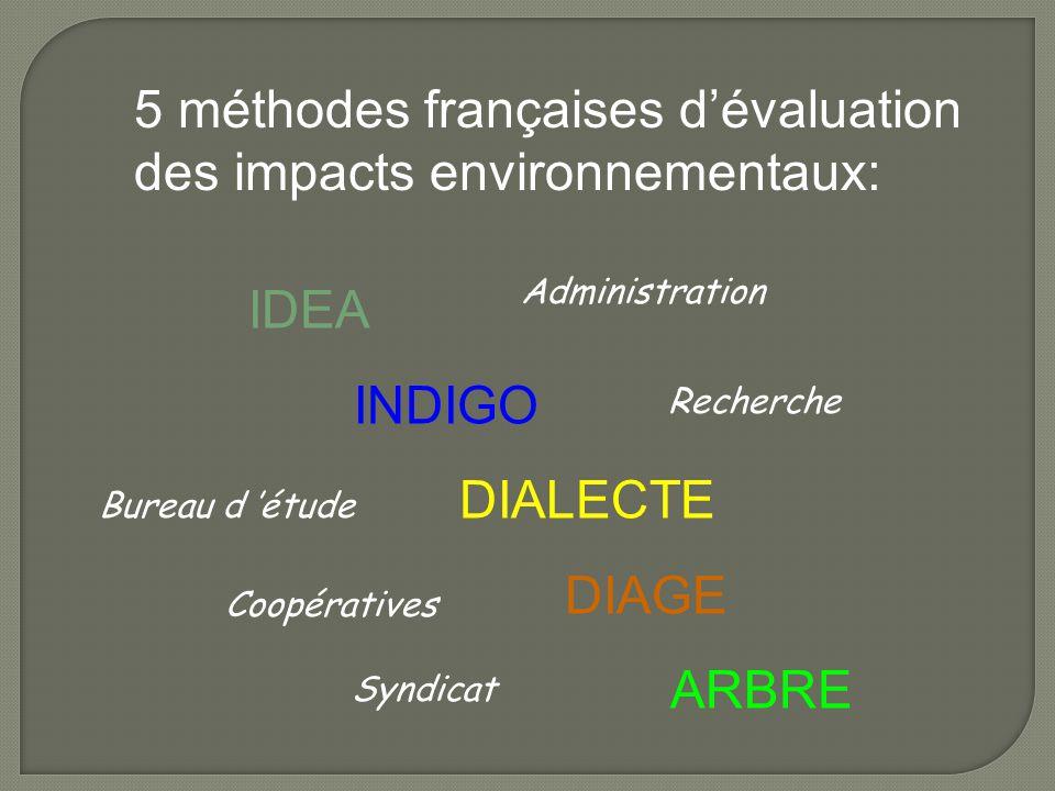 5 méthodes françaises d'évaluation des impacts environnementaux:
