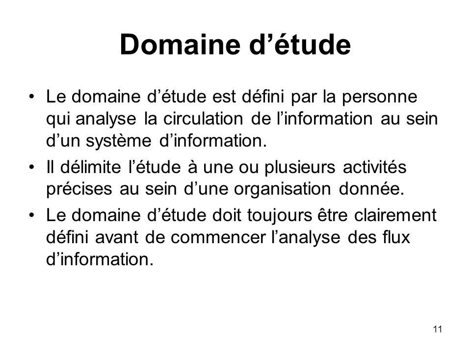 Domaine d'étude Le domaine d'étude est défini par la personne qui analyse la circulation de l'information au sein d'un système d'information.
