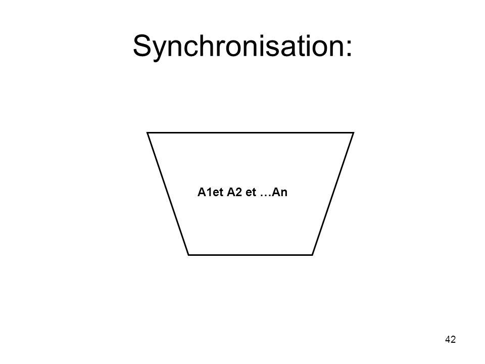 Synchronisation: A1et A2 et …An