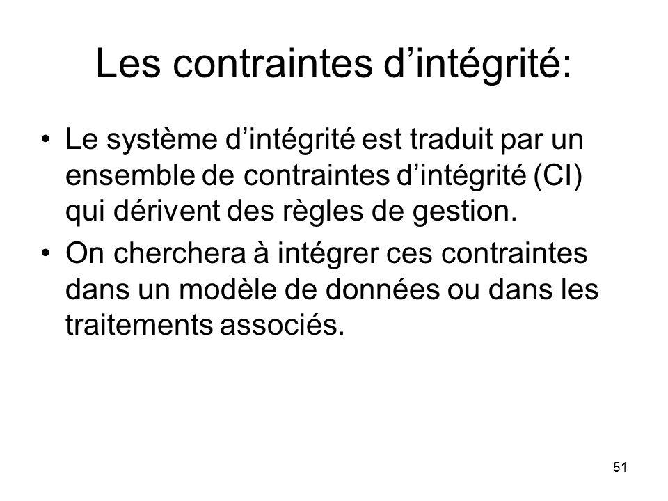 Les contraintes d'intégrité: