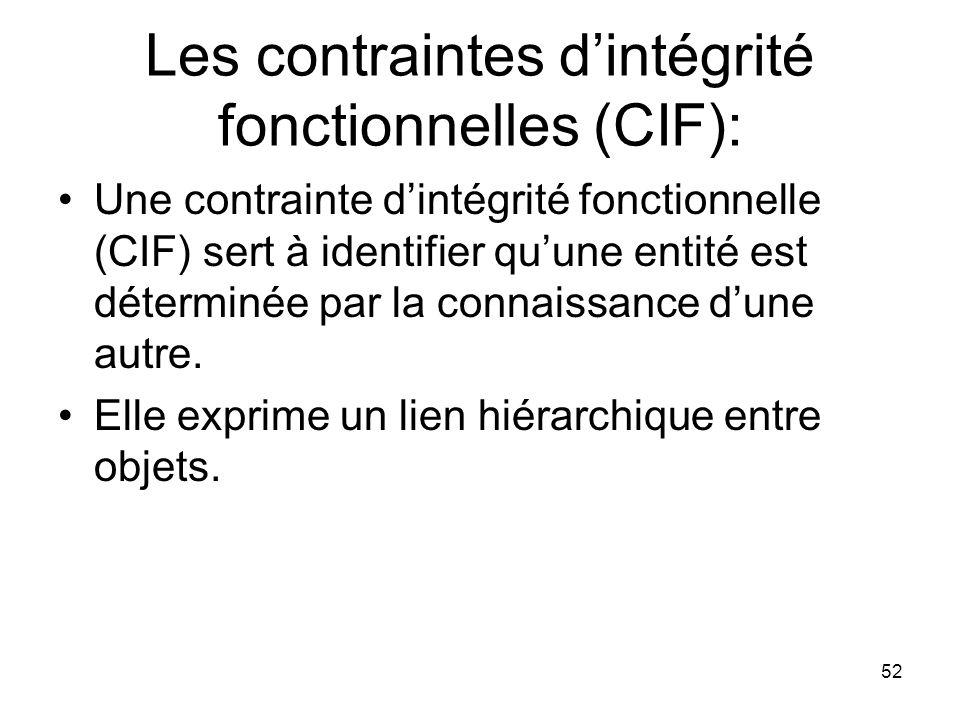 Les contraintes d'intégrité fonctionnelles (CIF):