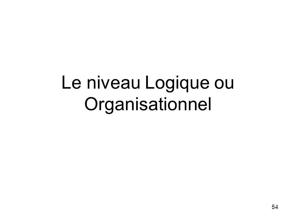 Le niveau Logique ou Organisationnel