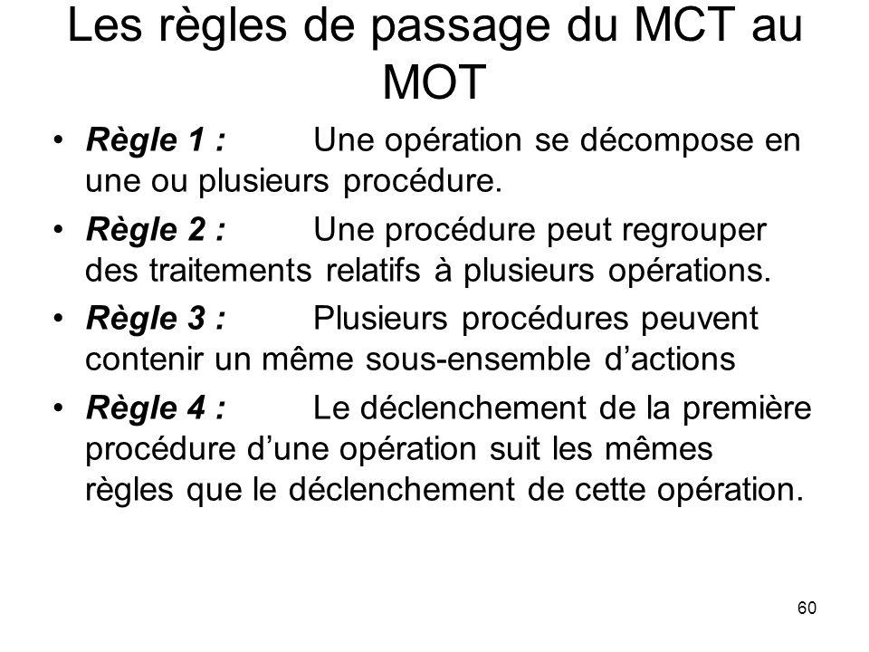 Les règles de passage du MCT au MOT