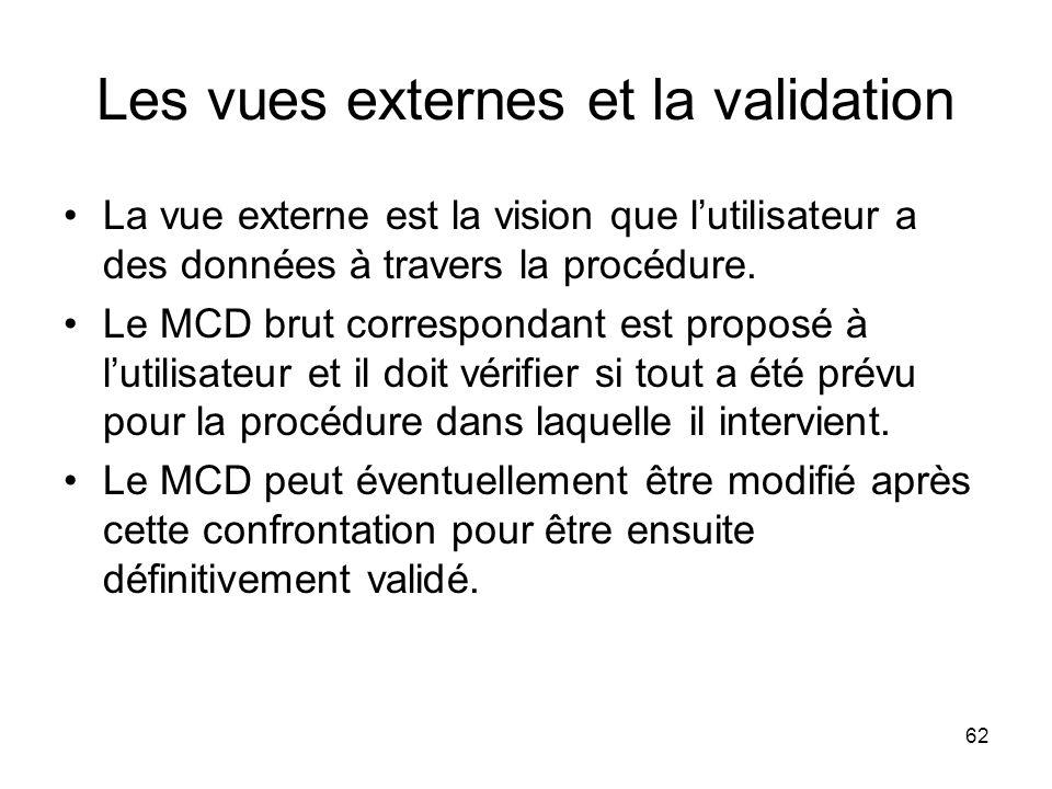Les vues externes et la validation