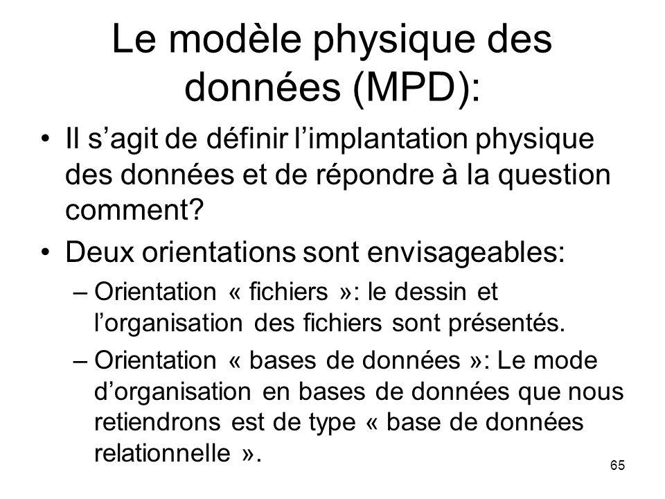 Le modèle physique des données (MPD):