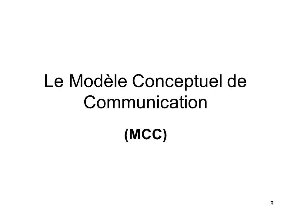 Le Modèle Conceptuel de Communication