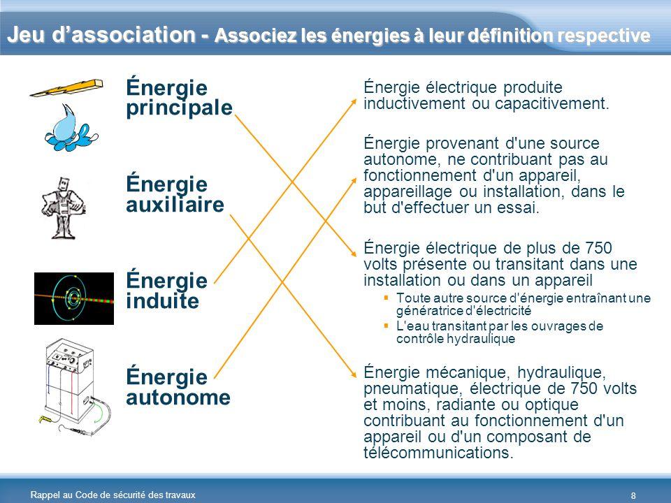 Jeu d'association - Associez les énergies à leur définition respective
