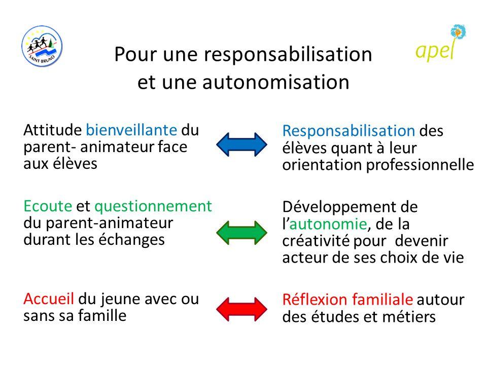 Pour une responsabilisation et une autonomisation