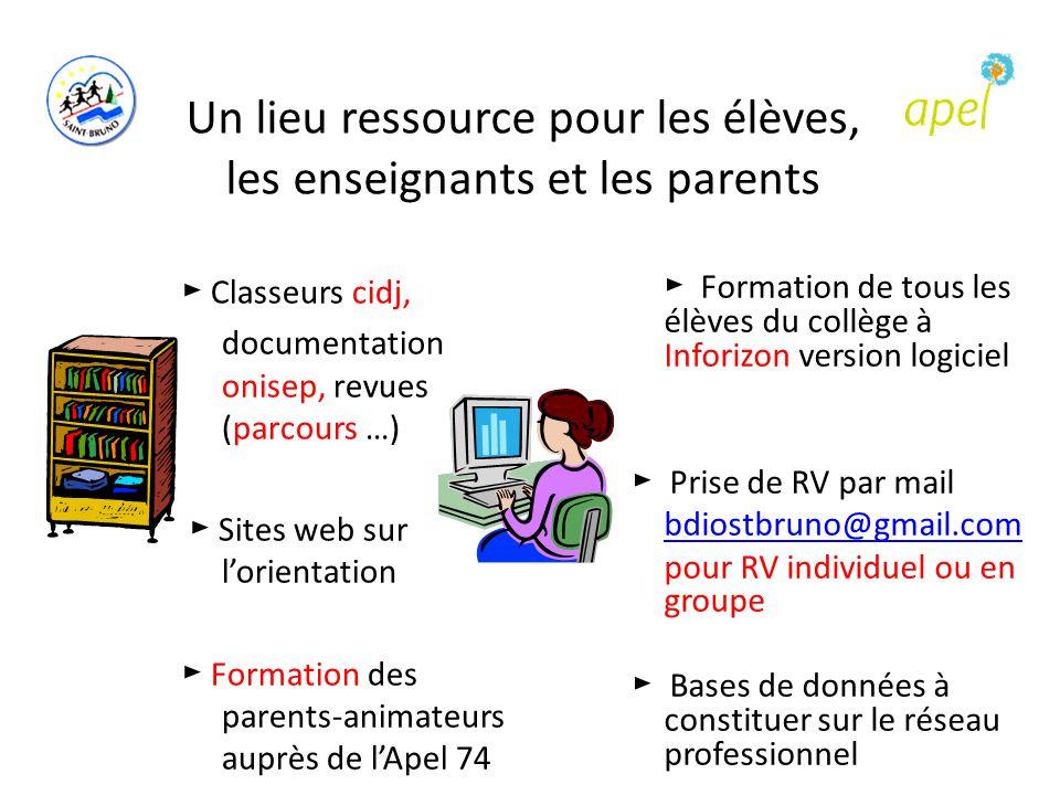 Un lieu ressource pour les élèves, les enseignants et les parents