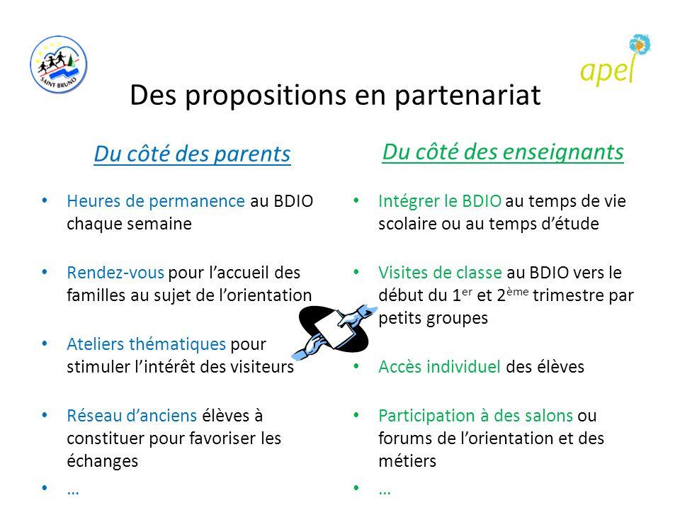 Des propositions en partenariat