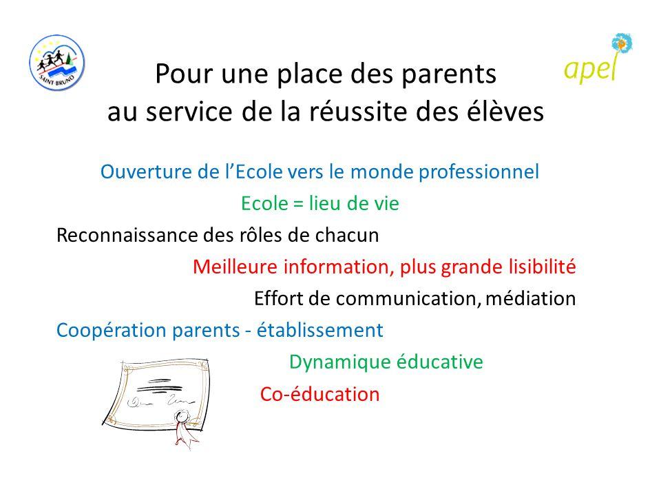 Pour une place des parents au service de la réussite des élèves