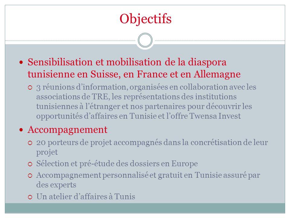 Objectifs Sensibilisation et mobilisation de la diaspora tunisienne en Suisse, en France et en Allemagne.