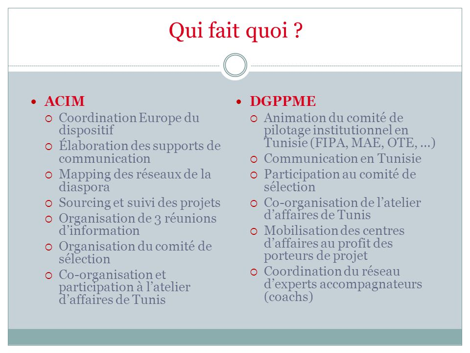 Qui fait quoi ACIM DGPPME Coordination Europe du dispositif