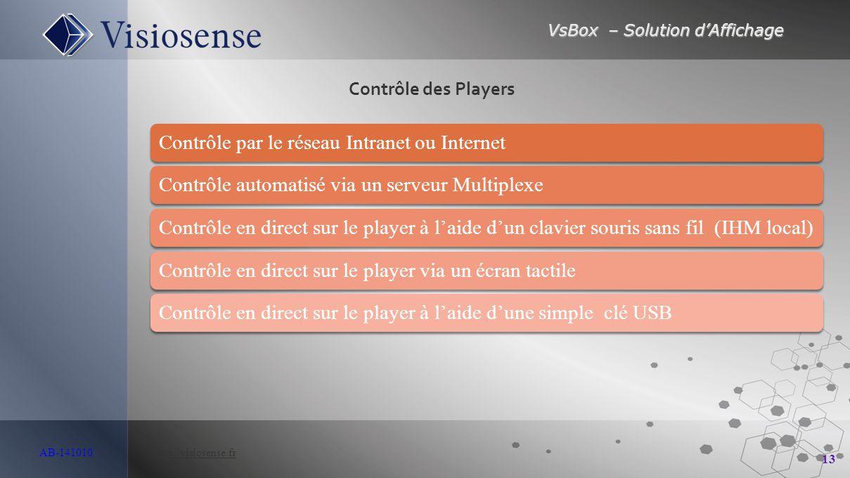 Contrôle des Players Contrôle par le réseau Intranet ou Internet