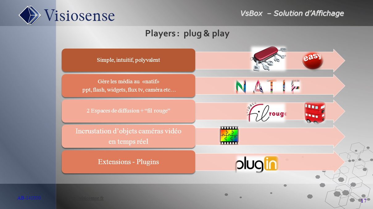 Players : plug & play Simple, intuitif, polyvalent