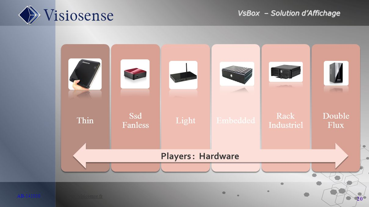 Players : Hardware Thin Ssd Fanless Light Embedded Rack Industriel