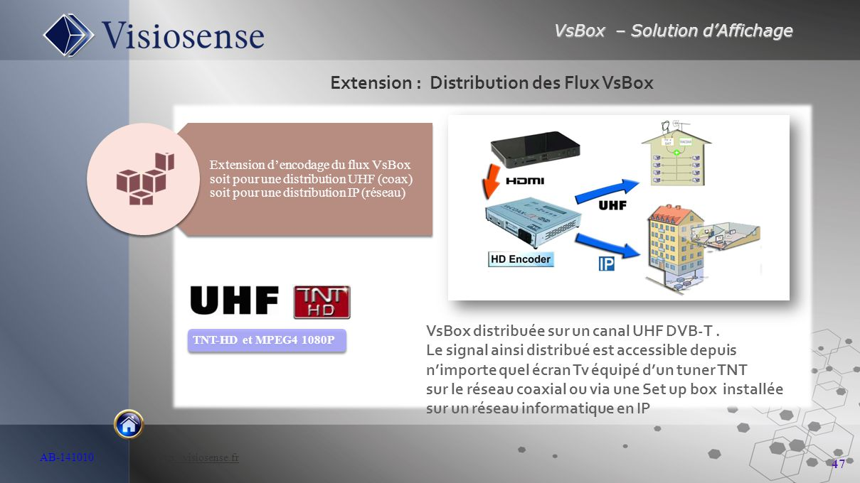 Extension : Distribution des Flux VsBox