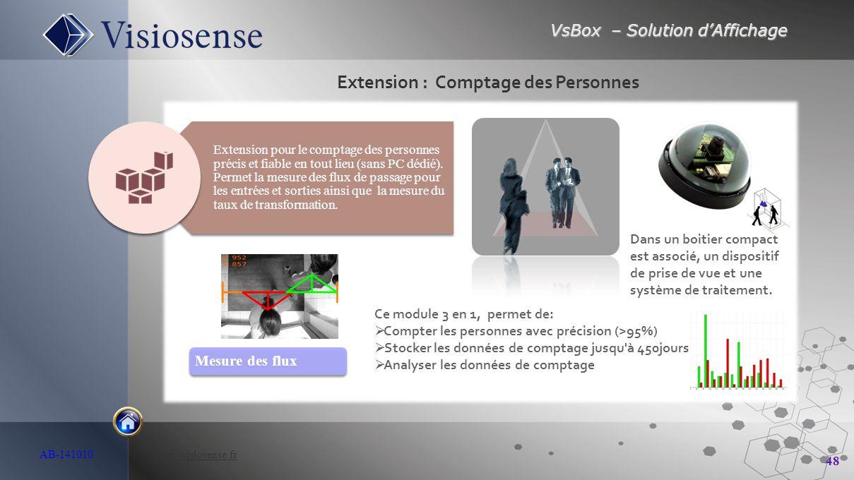 Extension : Comptage des Personnes