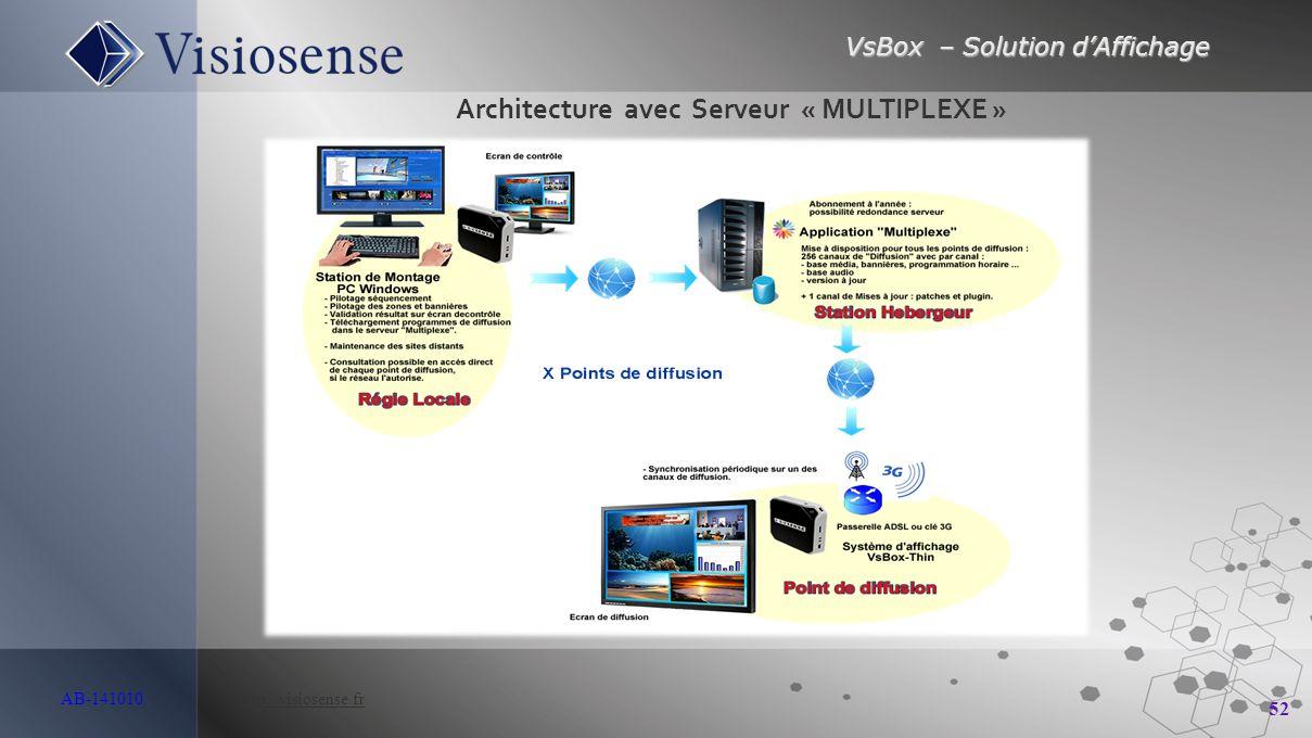 Architecture avec Serveur « MULTIPLEXE »
