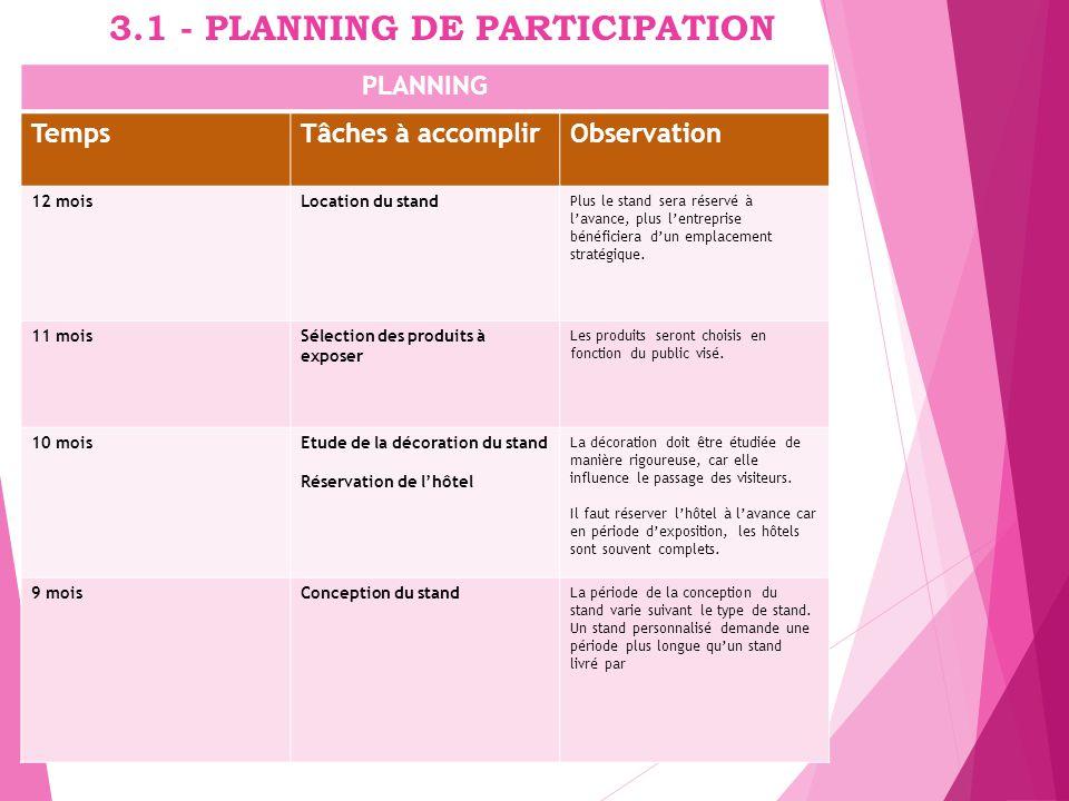 3.1 - PLANNING DE PARTICIPATION