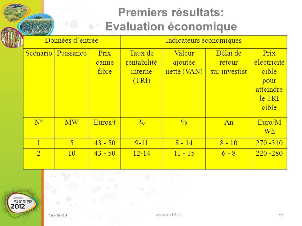 Premiers résultats: Evaluation économique
