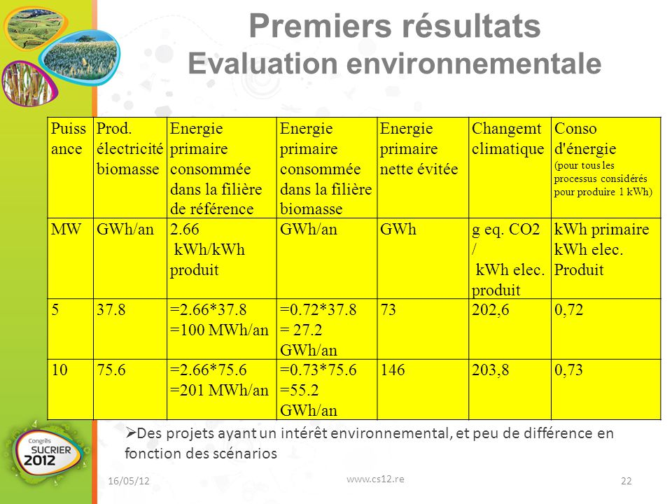 Premiers résultats Evaluation environnementale