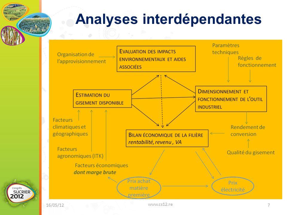 Analyses interdépendantes