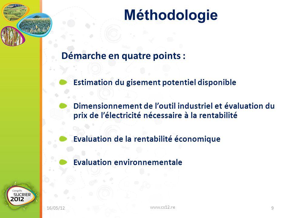 Méthodologie Démarche en quatre points :
