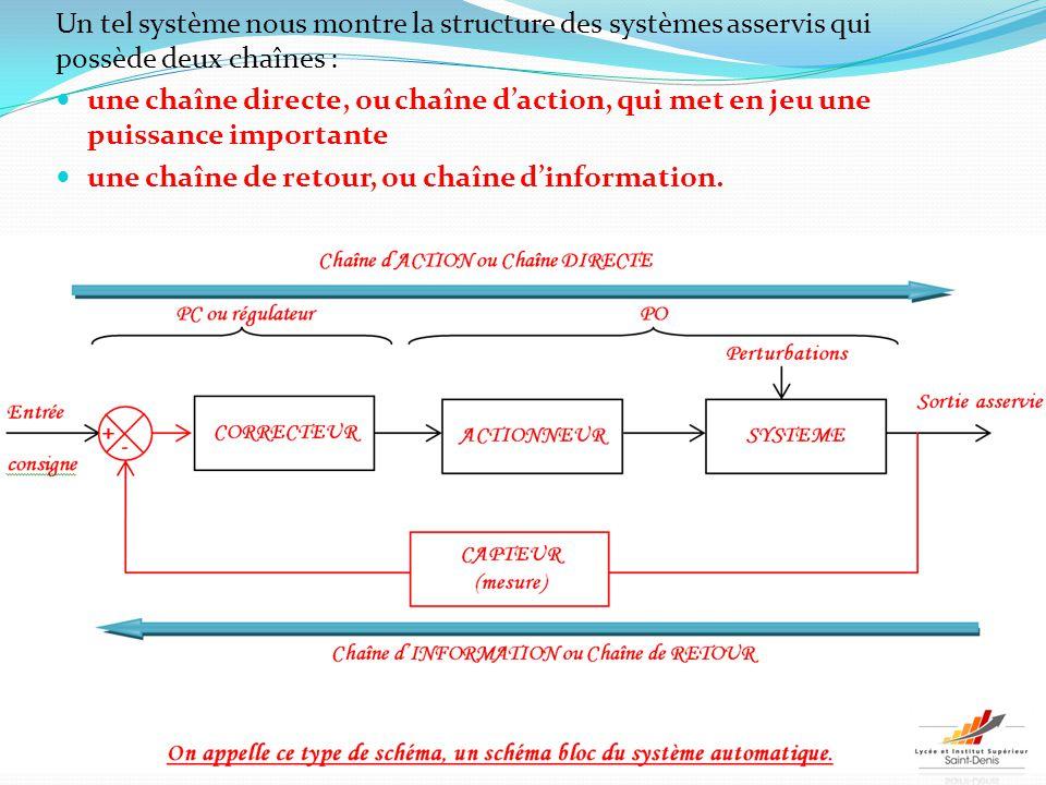 Un tel système nous montre la structure des systèmes asservis qui possède deux chaînes :
