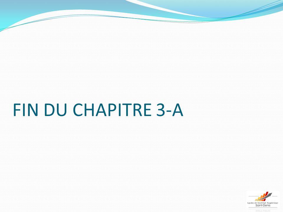 FIN DU CHAPITRE 3-A