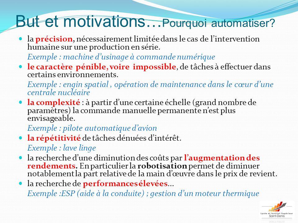 But et motivations…Pourquoi automatiser