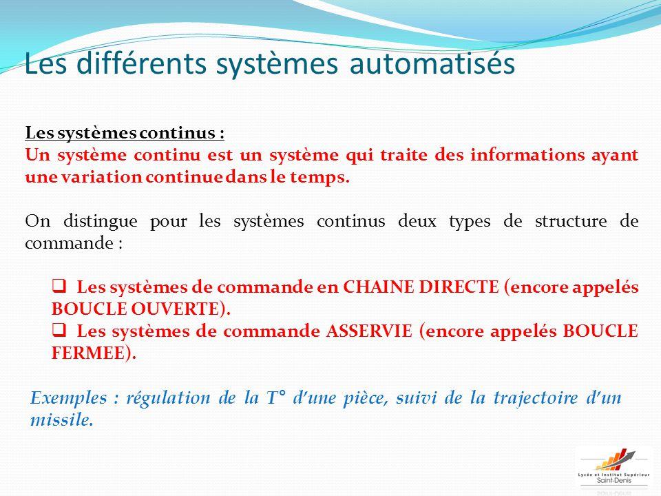 Les différents systèmes automatisés